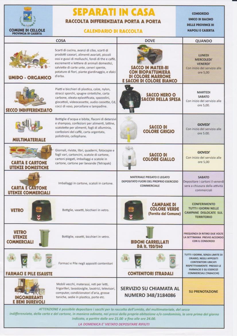 Raccolta differenziata pagina 2 - Raccolta differenziata in casa ...